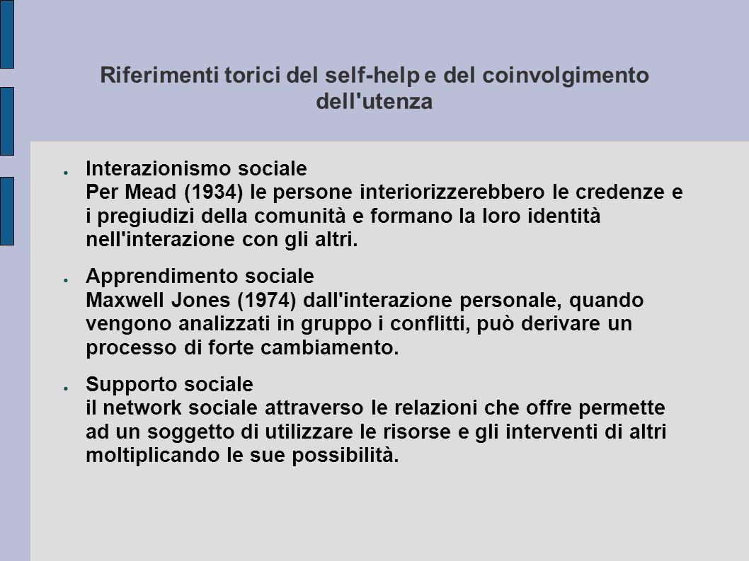 Riferimenti torici del self-help e del coinvolgimento dell'utenza Interazionismo sociale Per Mead (1934) le persone interiorizzerebbero le credenze e