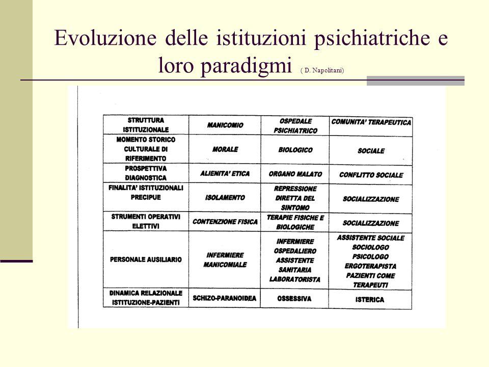 Evoluzione delle istituzioni psichiatriche e loro paradigmi ( D. Napolitani)