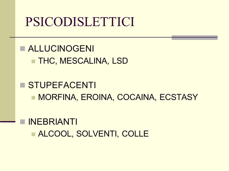 PSICODISLETTICI ALLUCINOGENI THC, MESCALINA, LSD STUPEFACENTI MORFINA, EROINA, COCAINA, ECSTASY INEBRIANTI ALCOOL, SOLVENTI, COLLE