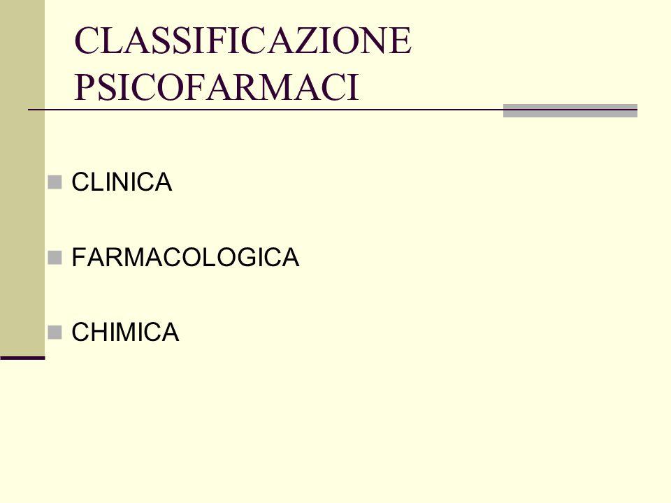 CLASSIFICAZIONE PSICOFARMACI CLINICA FARMACOLOGICA CHIMICA