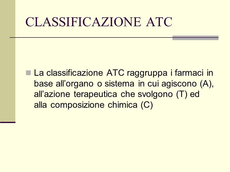 CLASSIFICAZIONE ATC La classificazione ATC raggruppa i farmaci in base allorgano o sistema in cui agiscono (A), allazione terapeutica che svolgono (T)