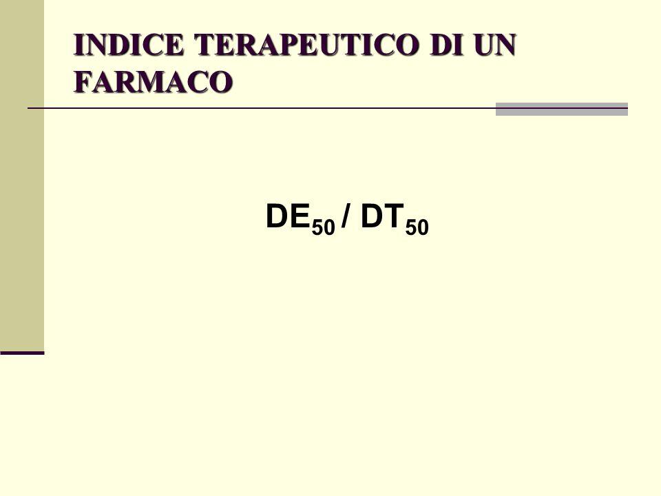 INDICE TERAPEUTICO DI UN FARMACO DE 50 / DT 50