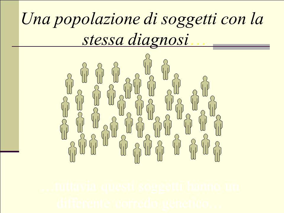 Una popolazione di soggetti con la stessa diagnosi … … tuttavia questi soggetti hanno un differente corredo genetico …