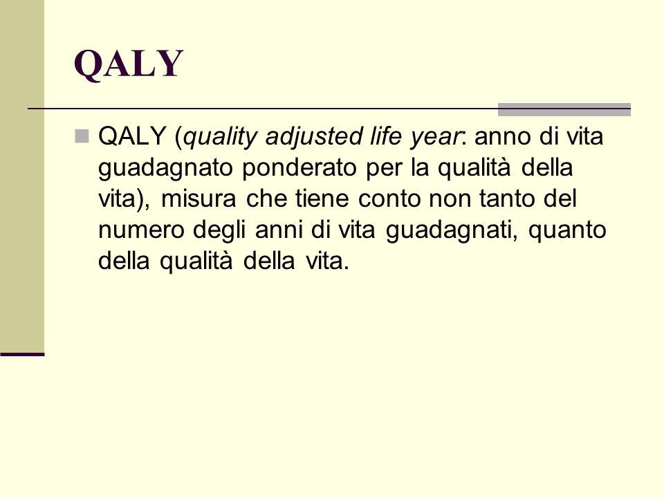 QALY QALY (quality adjusted life year: anno di vita guadagnato ponderato per la qualità della vita), misura che tiene conto non tanto del numero degli