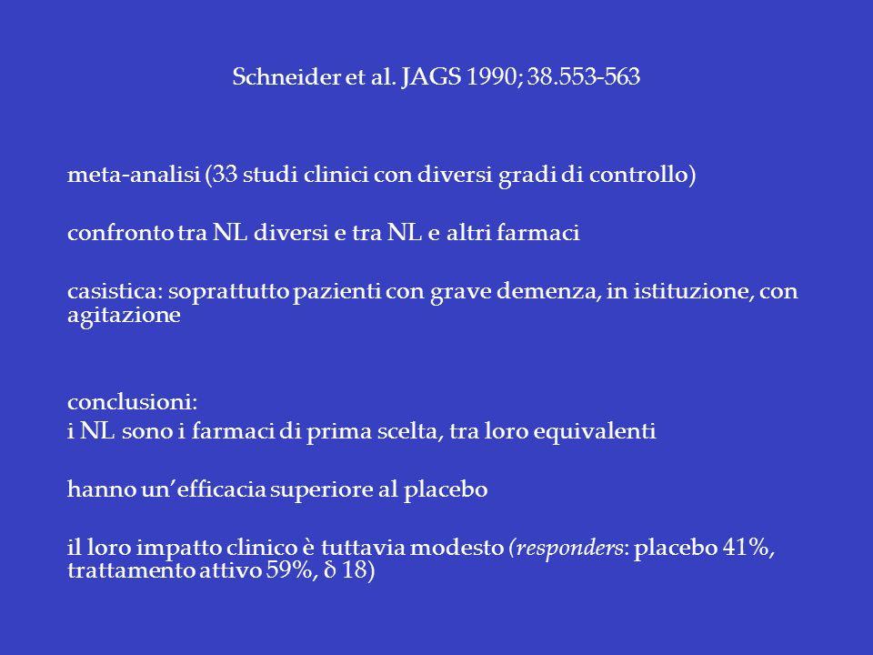 Schneider et al. JAGS 1990; 38.553-563 meta-analisi (33 studi clinici con diversi gradi di controllo) confronto tra NL diversi e tra NL e altri farmac