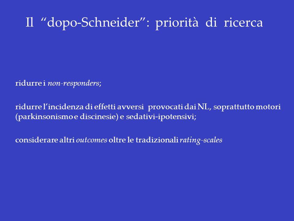 Il dopo-Schneider: priorità di ricerca ridurre i non-responders; ridurre lincidenza di effetti avversi provocati dai NL, soprattutto motori (parkinson