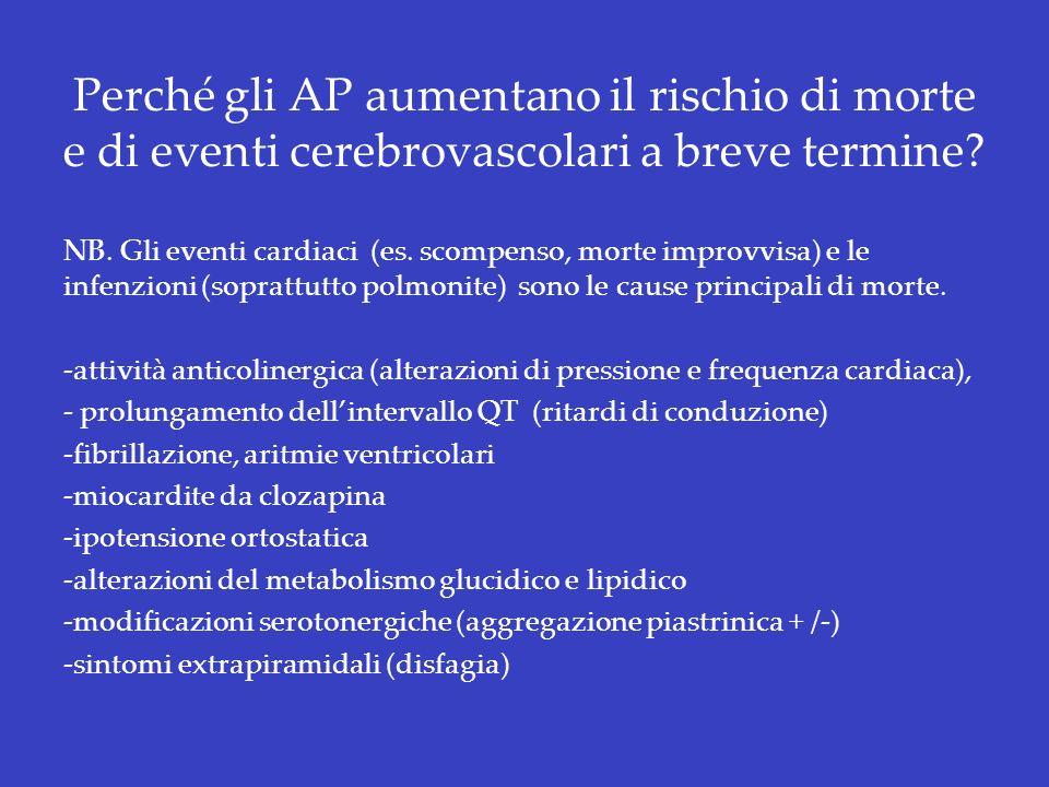 Perché gli AP aumentano il rischio di morte e di eventi cerebrovascolari a breve termine? NB. Gli eventi cardiaci (es. scompenso, morte improvvisa) e