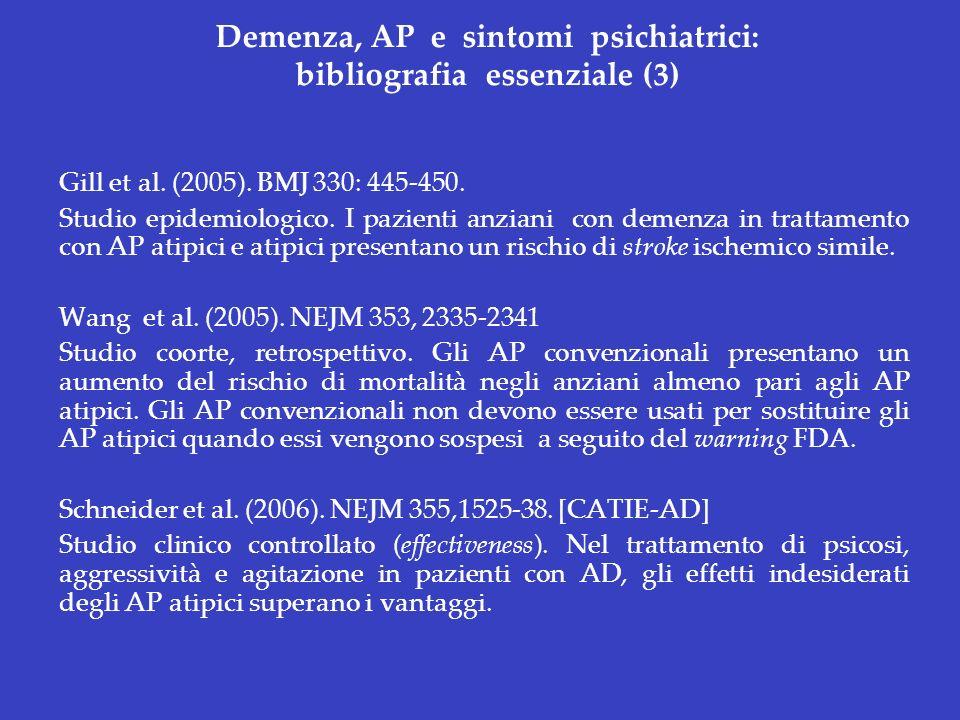 Demenza, AP e sintomi psichiatrici: bibliografia essenziale (3) Gill et al. (2005). BMJ 330: 445-450. Studio epidemiologico. I pazienti anziani con de