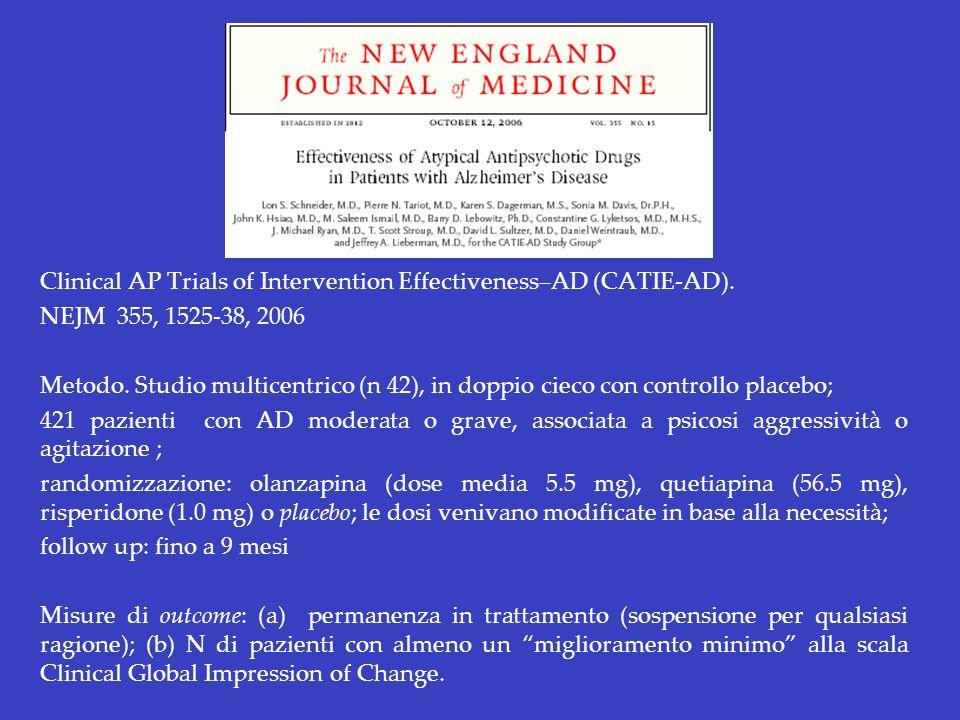 Clinical AP Trials of Intervention Effectiveness–AD (CATIE-AD). NEJM 355, 1525-38, 2006 Metodo. Studio multicentrico (n 42), in doppio cieco con contr