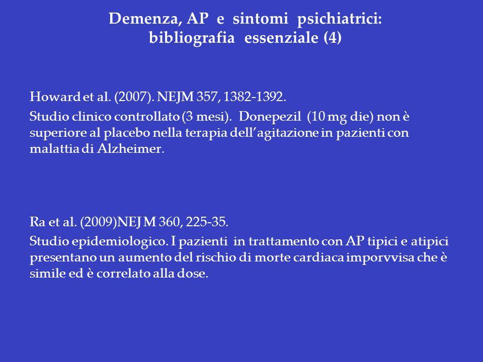 Demenza, AP e sintomi psichiatrici: bibliografia essenziale (4) Howard et al. (2007). NEJM 357, 1382-1392. Studio clinico controllato (3 mesi). Donepe