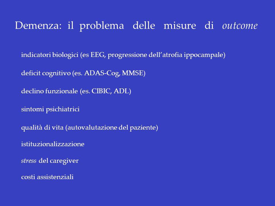 Demenza: il problema delle misure di outcome indicatori biologici (es EEG, progressione dellatrofia ippocampale) deficit cognitivo (es. ADAS-Cog, MMSE