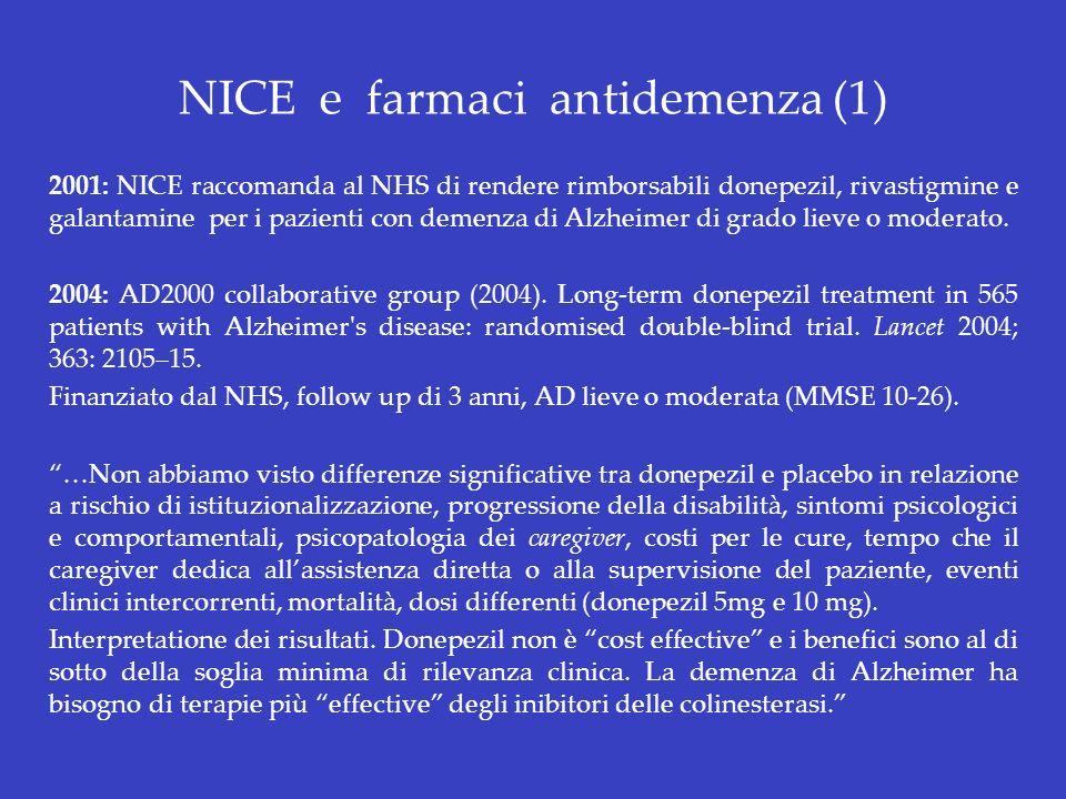 NICE e farmaci antidemenza (1) 2001: NICE raccomanda al NHS di rendere rimborsabili donepezil, rivastigmine e galantamine per i pazienti con demenza d