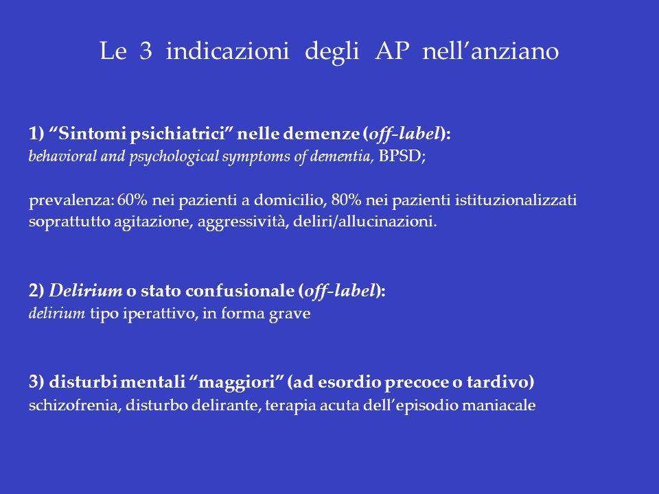 Le 3 indicazioni degli AP nellanziano 1) Sintomi psichiatrici nelle demenze (off-label): behavioral and psychological symptoms of dementia, BPSD; prev