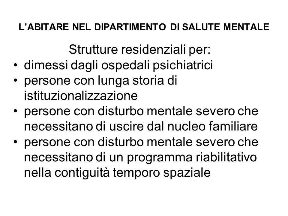 LABITARE NEL DIPARTIMENTO DI SALUTE MENTALE Strutture residenziali per: dimessi dagli ospedali psichiatrici persone con lunga storia di istituzionaliz