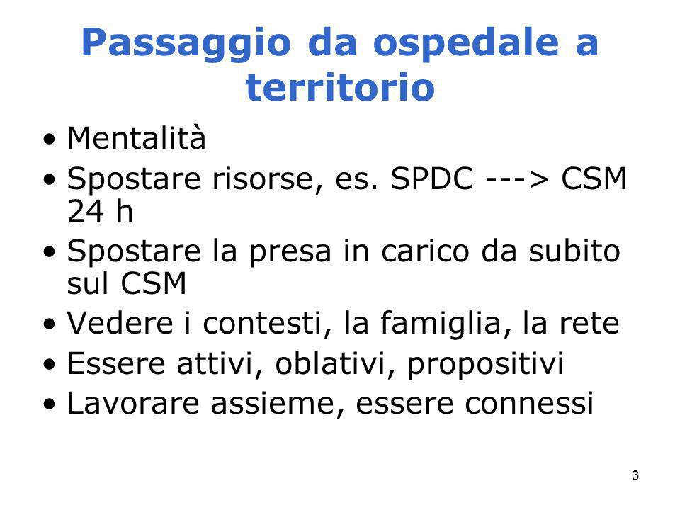3 Passaggio da ospedale a territorio Mentalità Spostare risorse, es. SPDC ---> CSM 24 h Spostare la presa in carico da subito sul CSM Vedere i contest