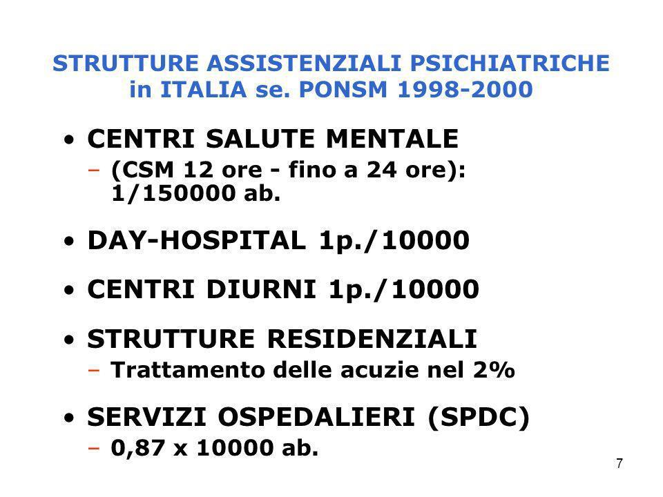 7 STRUTTURE ASSISTENZIALI PSICHIATRICHE in ITALIA se. PONSM 1998-2000 CENTRI SALUTE MENTALE –(CSM 12 ore - fino a 24 ore): 1/150000 ab. DAY-HOSPITAL 1