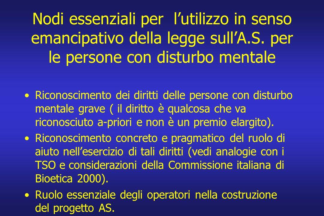 Nodi essenziali per lutilizzo in senso emancipativo della legge sullA.S. per le persone con disturbo mentale Riconoscimento dei diritti delle persone