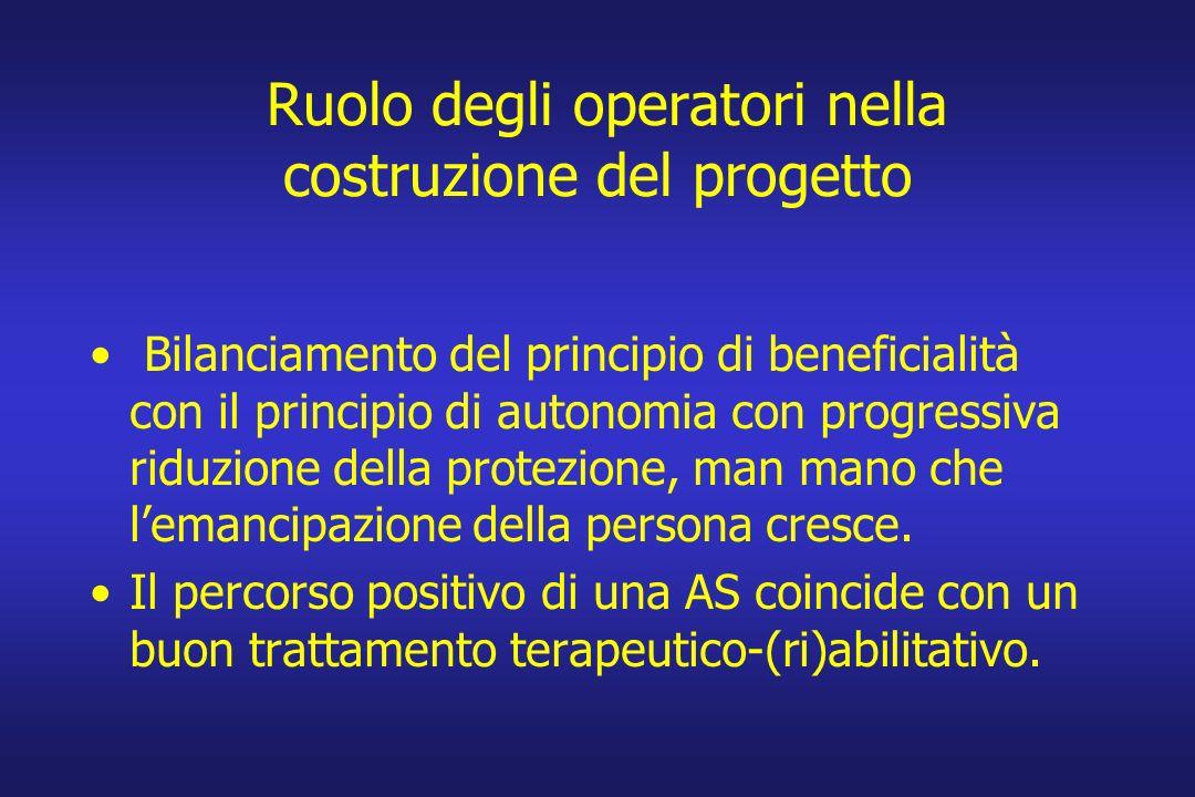 Ruolo degli operatori nella costruzione del progetto Bilanciamento del principio di beneficialità con il principio di autonomia con progressiva riduzi