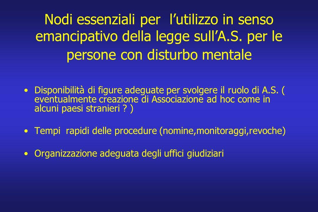 Nodi essenziali per lutilizzo in senso emancipativo della legge sullA.S. per le persone con disturbo mentale Disponibilità di figure adeguate per svol