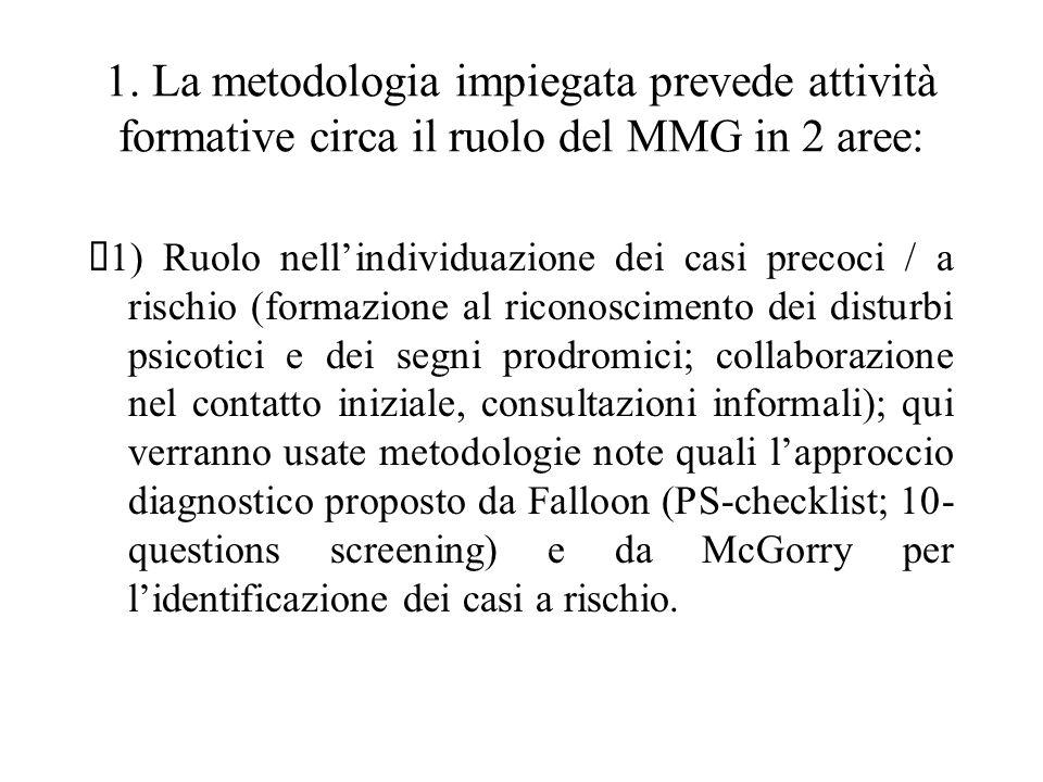1. La metodologia impiegata prevede attività formative circa il ruolo del MMG in 2 aree: 1) Ruolo nellindividuazione dei casi precoci / a rischio (for