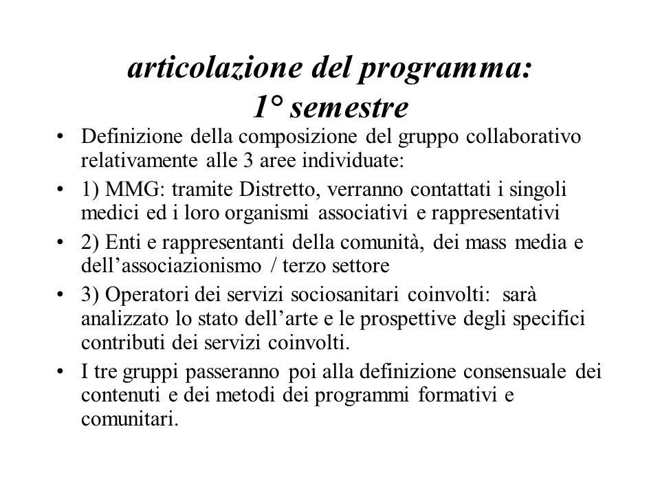 articolazione del programma: 1° semestre Definizione della composizione del gruppo collaborativo relativamente alle 3 aree individuate: 1) MMG: tramit