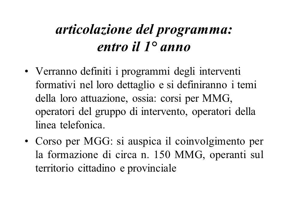 articolazione del programma: entro il 1° anno Verranno definiti i programmi degli interventi formativi nel loro dettaglio e si definiranno i temi dell