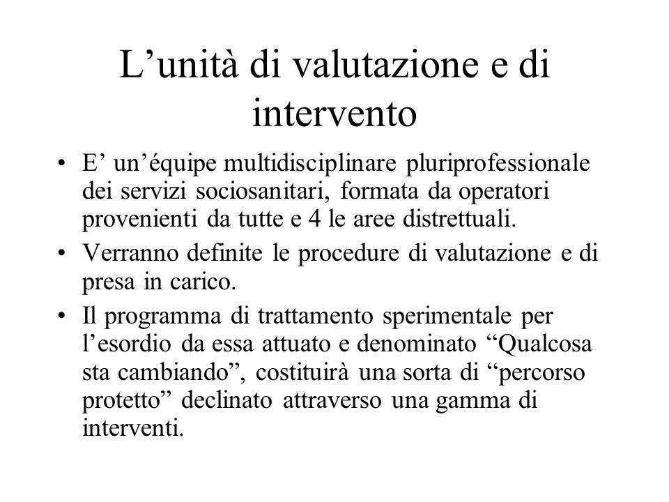 Lunità di valutazione e di intervento E unéquipe multidisciplinare pluriprofessionale dei servizi sociosanitari, formata da operatori provenienti da t