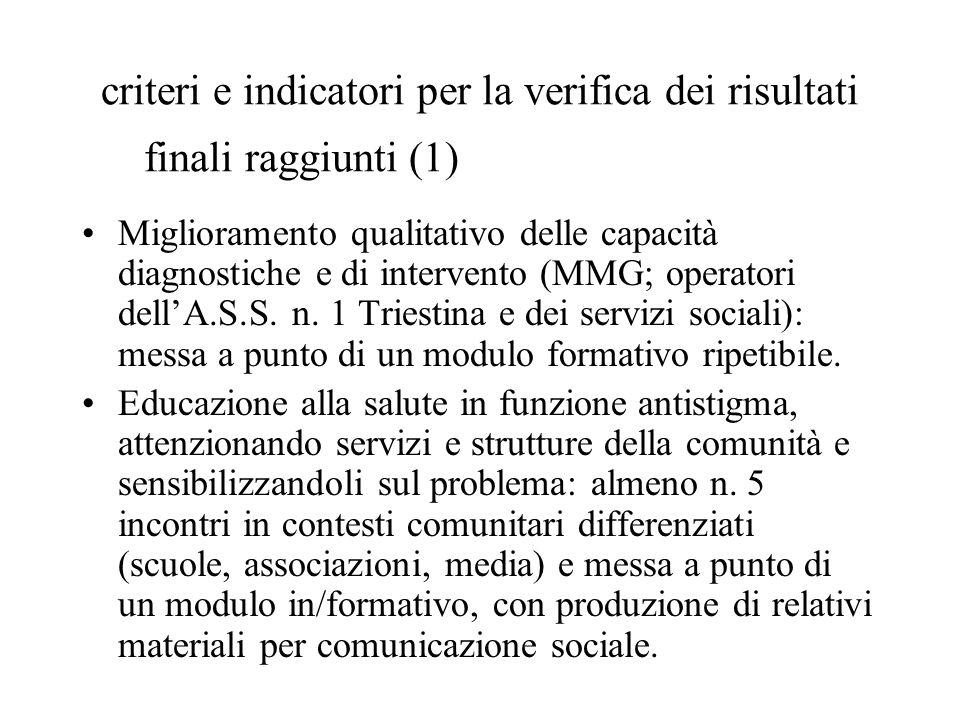 criteri e indicatori per la verifica dei risultati finali raggiunti (1) Miglioramento qualitativo delle capacità diagnostiche e di intervento (MMG; op