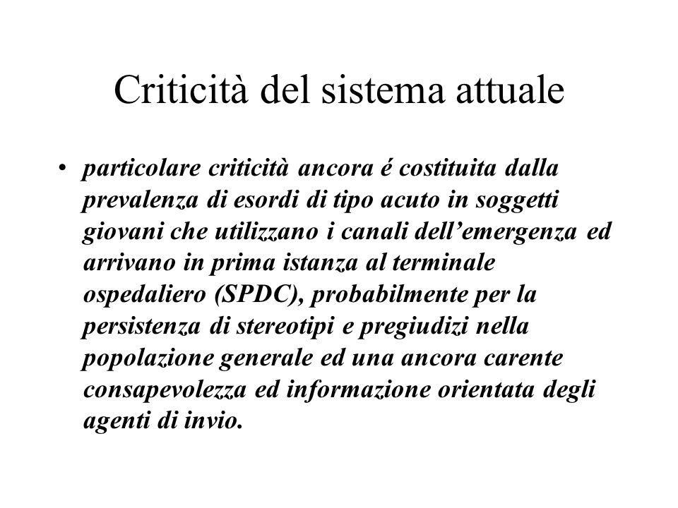 Criticità del sistema attuale particolare criticità ancora é costituita dalla prevalenza di esordi di tipo acuto in soggetti giovani che utilizzano i