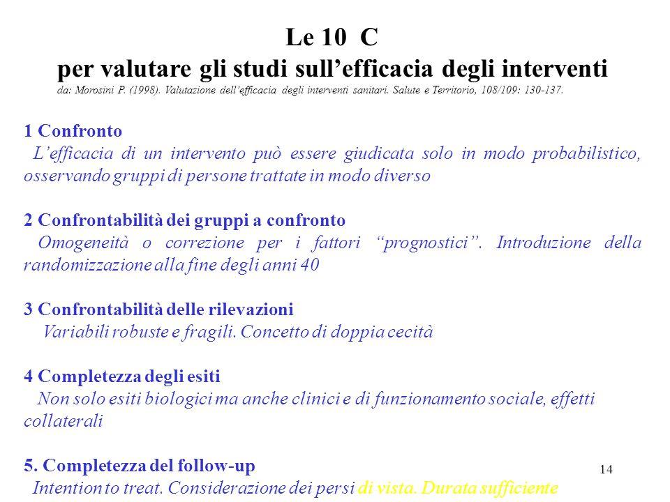 14 Le 10 C per valutare gli studi sullefficacia degli interventi da: Morosini P. (1998). Valutazione dellefficacia degli interventi sanitari. Salute e