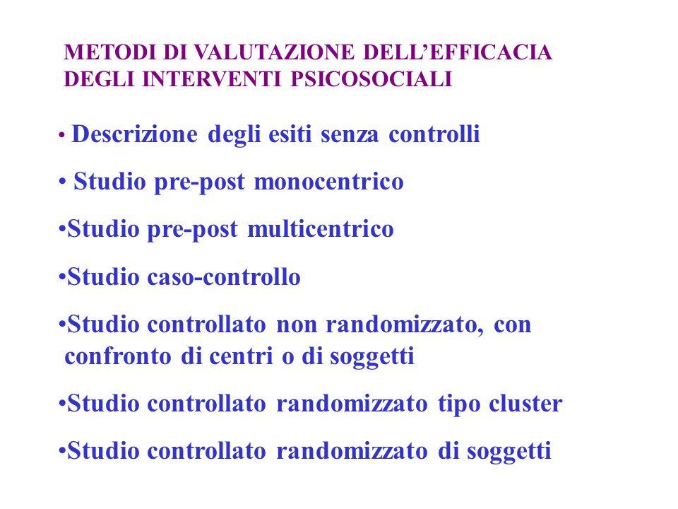 17 Descrizione degli esiti senza controlli Studio pre-post monocentrico Studio pre-post multicentrico Studio caso-controllo Studio controllato non ran