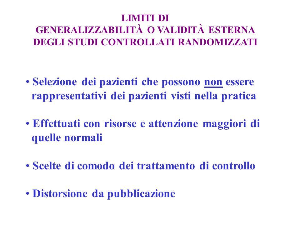 18 Selezione dei pazienti che possono non essere rappresentativi dei pazienti visti nella pratica Effettuati con risorse e attenzione maggiori di quel