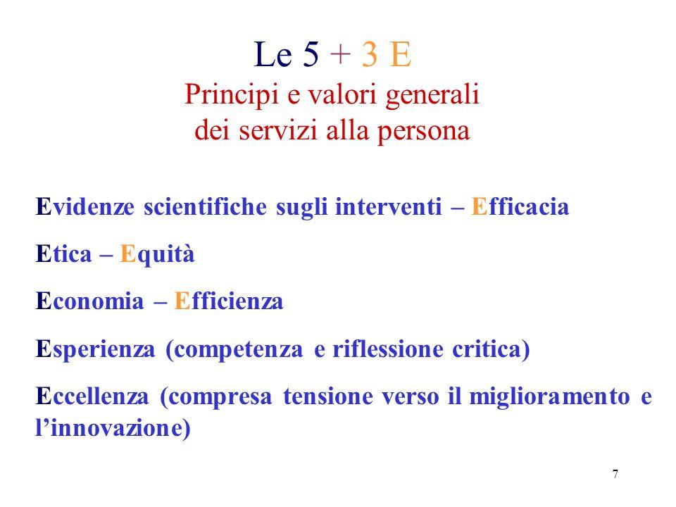 7 Le 5 + 3 E Principi e valori generali dei servizi alla persona Evidenze scientifiche sugli interventi – Efficacia Etica – Equità Economia – Efficien