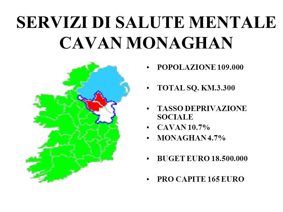 Fermanagh Tyrone Armagh Monaghan Cavan Leitrim Carrickmacross Bailieborough