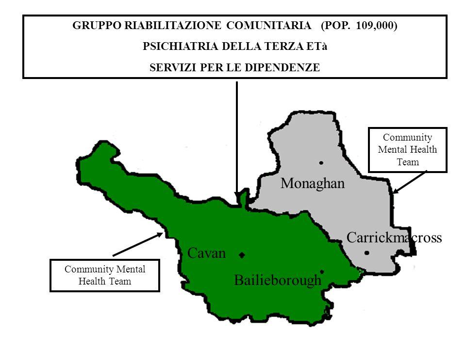 PERCORSI DI RIFERIMENTO COMMUNITY REHABILITATION TEAM