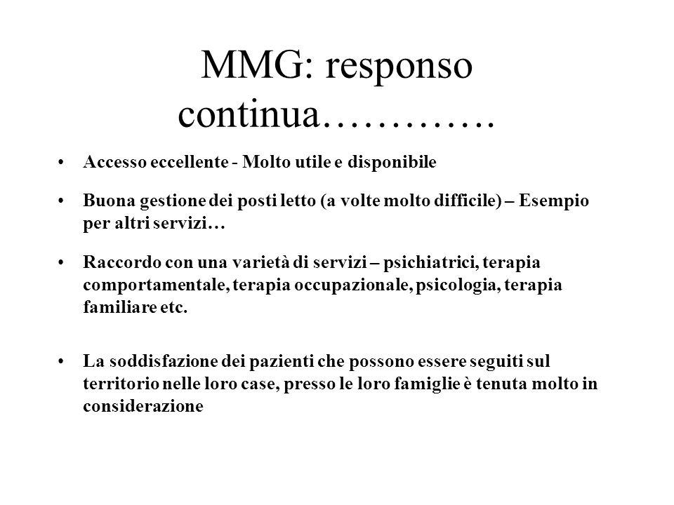 MMG: responso continua………….