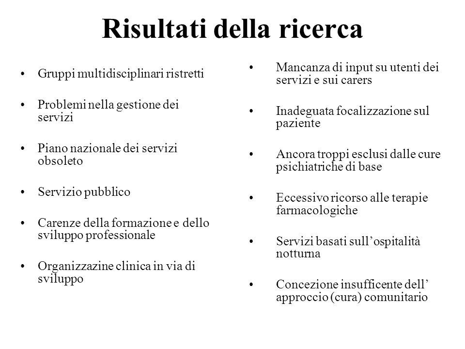 Organizzazione precedente al 1998 AGENTI DI RIFERIMENTO PSICHIATRI CONSULENTI TERAPIA OCCUPAZIONALE TER.