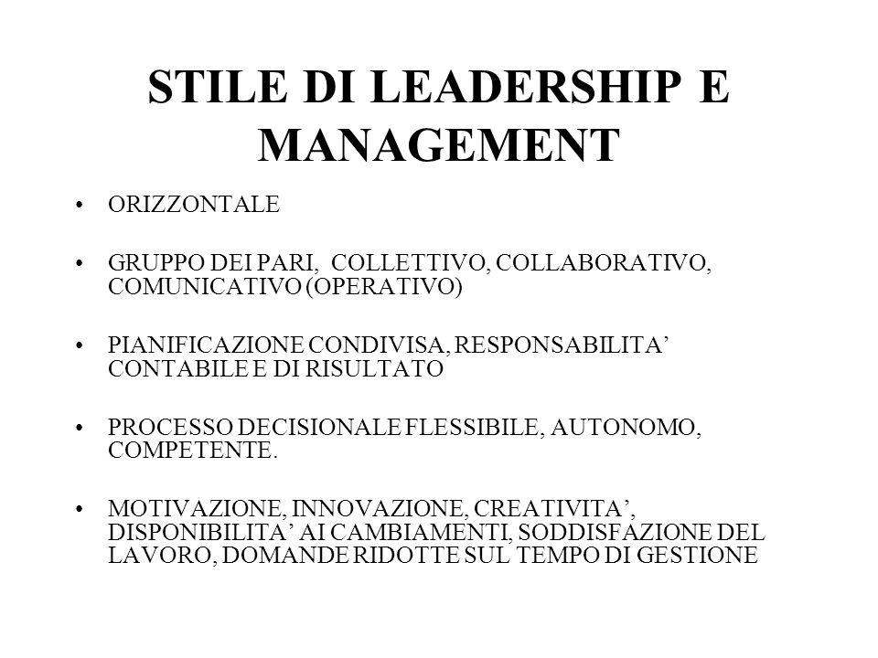 STILE DI LEADERSHIP E MANAGEMENT Carta dei diritti Stile tradizionale Supervisione top down (piramidale) Autonomia decisionale Fiducia nel ruolo, competenza specifica ben definita