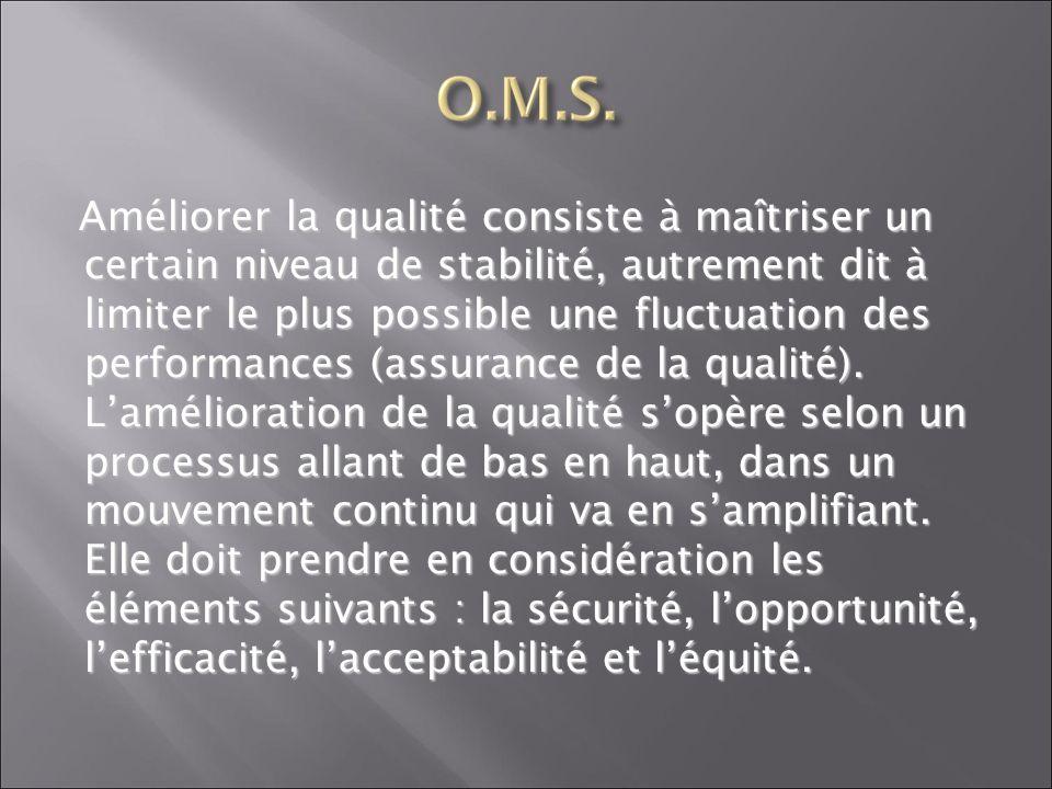 Améliorer la qualité consiste à maîtriser un certain niveau de stabilité, autrement dit à limiter le plus possible une fluctuation des performances (assurance de la qualité).