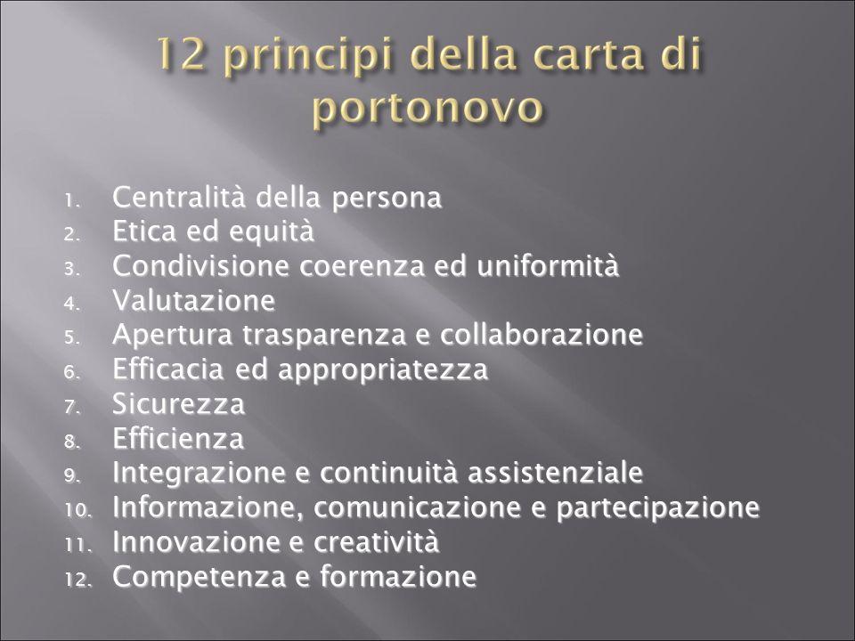 1. Centralità della persona 2. Etica ed equità 3.