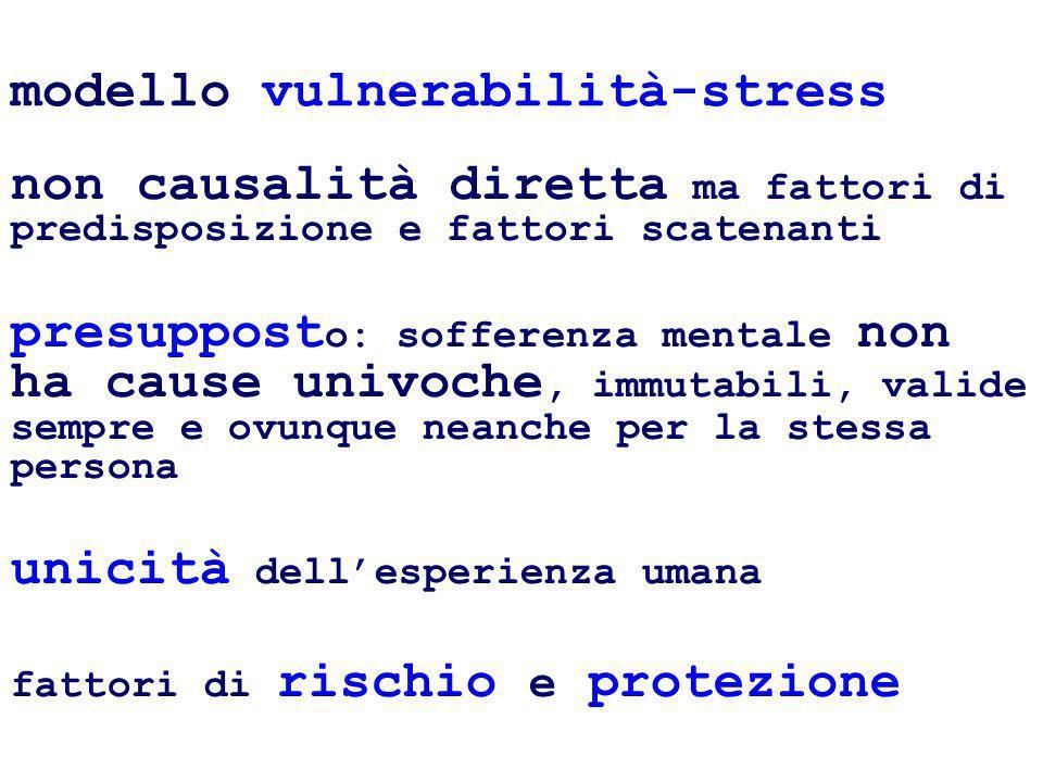 modello vulnerabilità-stress non causalità diretta ma fattori di predisposizione e fattori scatenanti presuppost o: sofferenza mentale non ha cause un