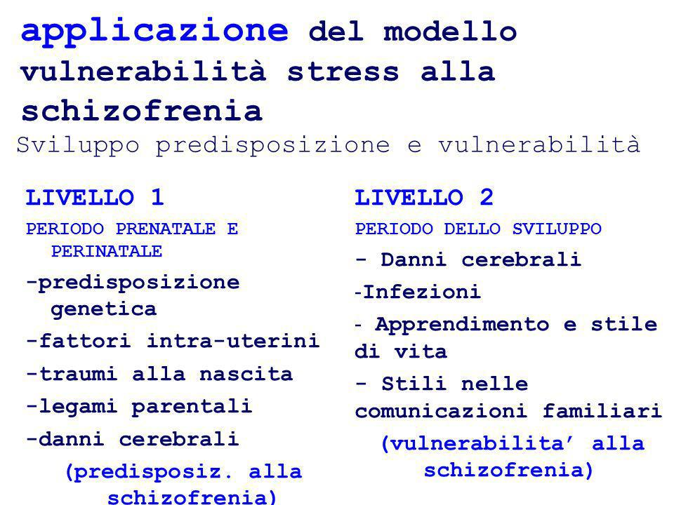 applicazione del modello vulnerabilità stress alla schizofrenia Sviluppo predisposizione e vulnerabilità LIVELLO 1 PERIODO PRENATALE E PERINATALE -pre