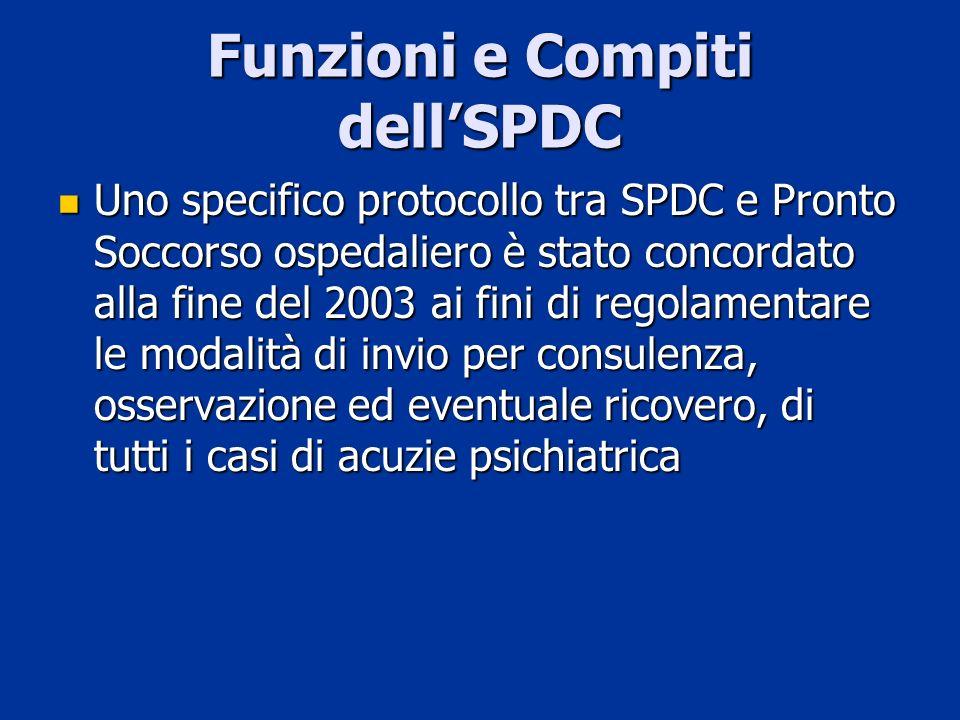Funzioni e Compiti dellSPDC Uno specifico protocollo tra SPDC e Pronto Soccorso ospedaliero è stato concordato alla fine del 2003 ai fini di regolamen