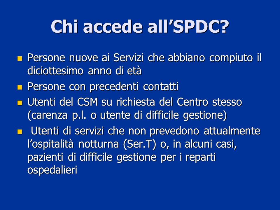 Chi accede allSPDC? Persone nuove ai Servizi che abbiano compiuto il diciottesimo anno di età Persone nuove ai Servizi che abbiano compiuto il diciott