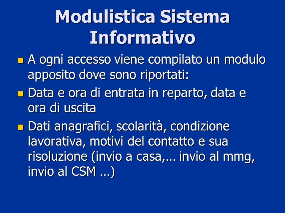 Modulistica Sistema Informativo A ogni accesso viene compilato un modulo apposito dove sono riportati: A ogni accesso viene compilato un modulo apposi