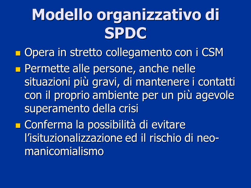 Modello organizzativo di SPDC Opera in stretto collegamento con i CSM Opera in stretto collegamento con i CSM Permette alle persone, anche nelle situa