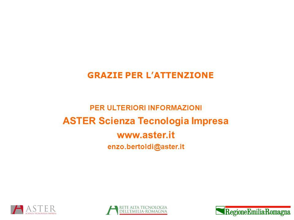PER ULTERIORI INFORMAZIONI ASTER Scienza Tecnologia Impresa www.aster.it enzo.bertoldi@aster.it GRAZIE PER LATTENZIONE