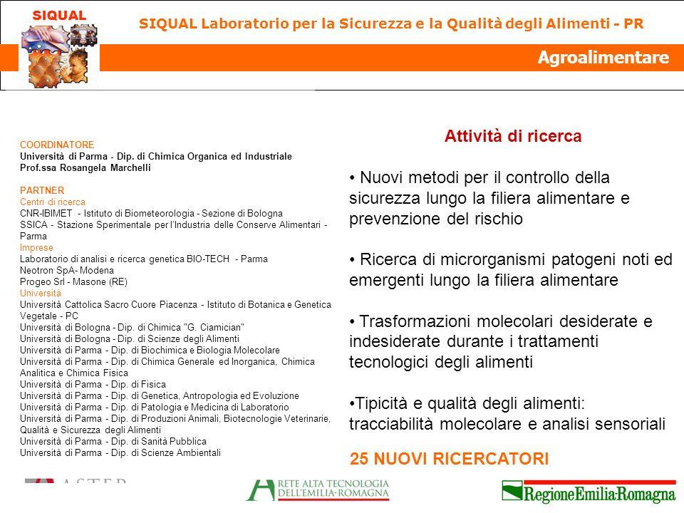 SIQUAL Laboratorio per la Sicurezza e la Qualità degli Alimenti - PR LAB Agroalimentare COORDINATORE Università di Parma - Dip.