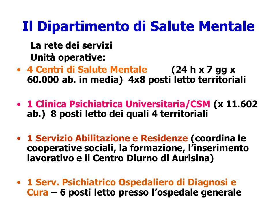 La rete dei servizi Unità operative: 4 Centri di Salute Mentale (24 h x 7 gg x 60.000 ab. in media) 4x8 posti letto territoriali 1 Clinica Psichiatric