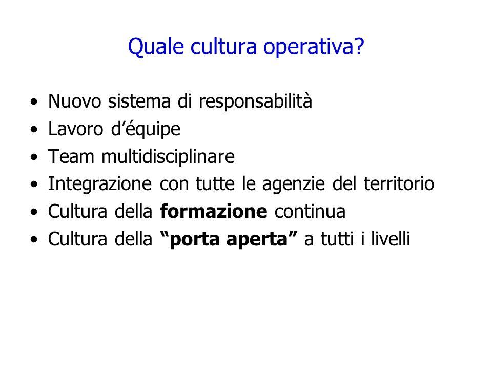 Quale cultura operativa? Nuovo sistema di responsabilità Lavoro déquipe Team multidisciplinare Integrazione con tutte le agenzie del territorio Cultur